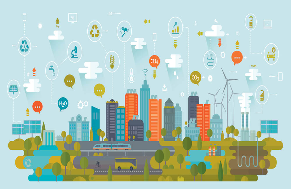 Smart Cities and the Environment
